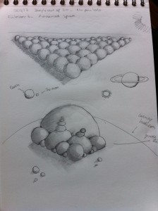 Mes sphères - Jour 4